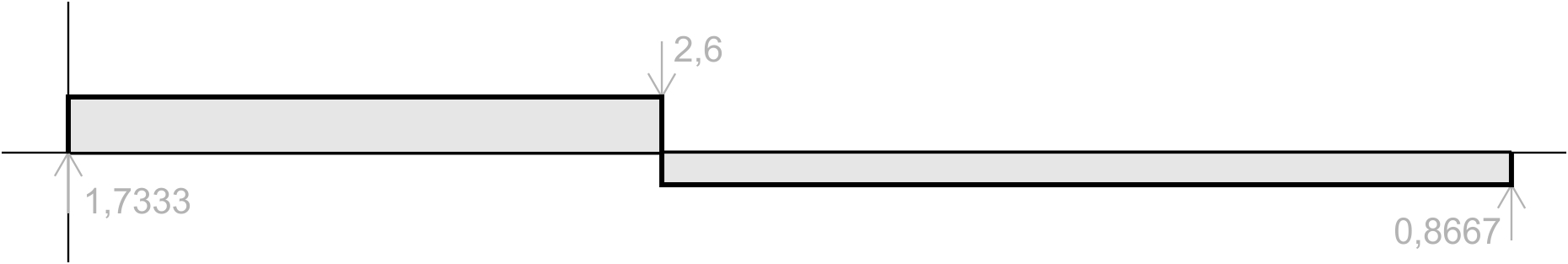 Exemplo 1.4.jpg