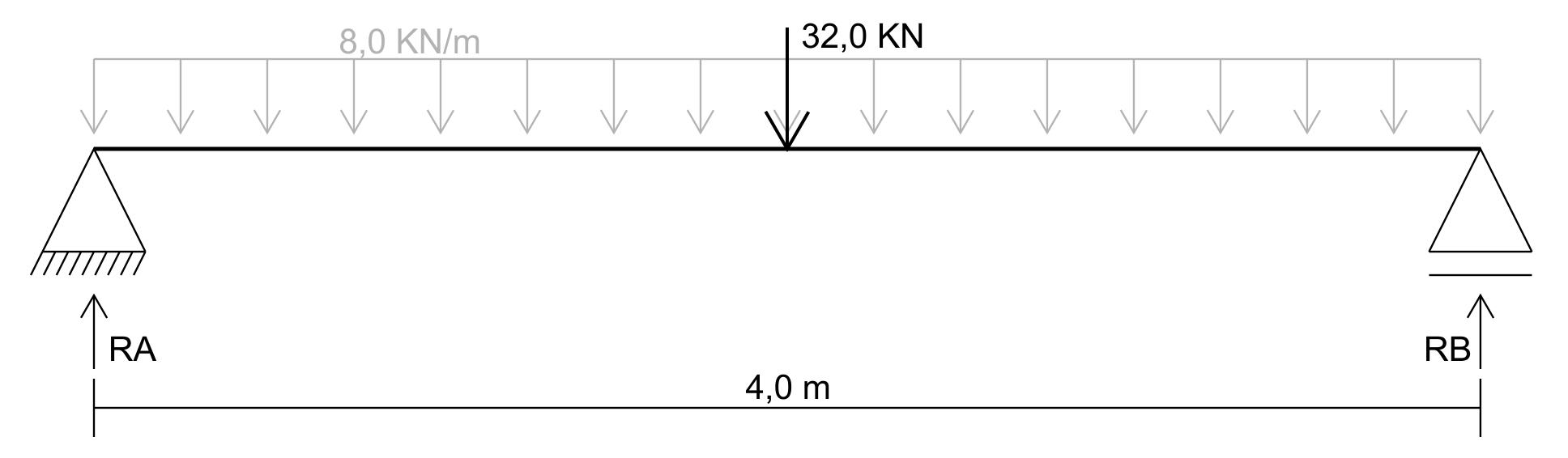 Exemplo 2.1