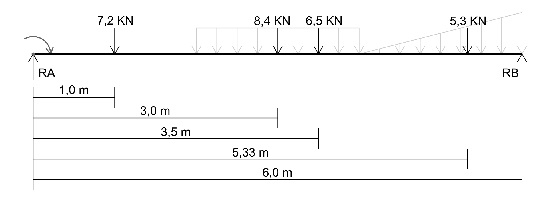 Esforço Cortante - Exemplo 2.2