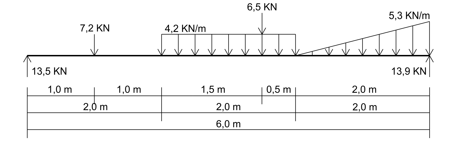 Esforço Cortante - Exemplo 2.4