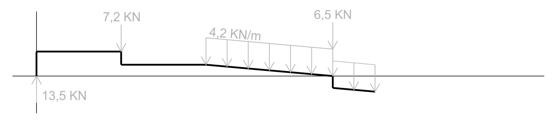 Esforço Cortante - Exemplo 2.6