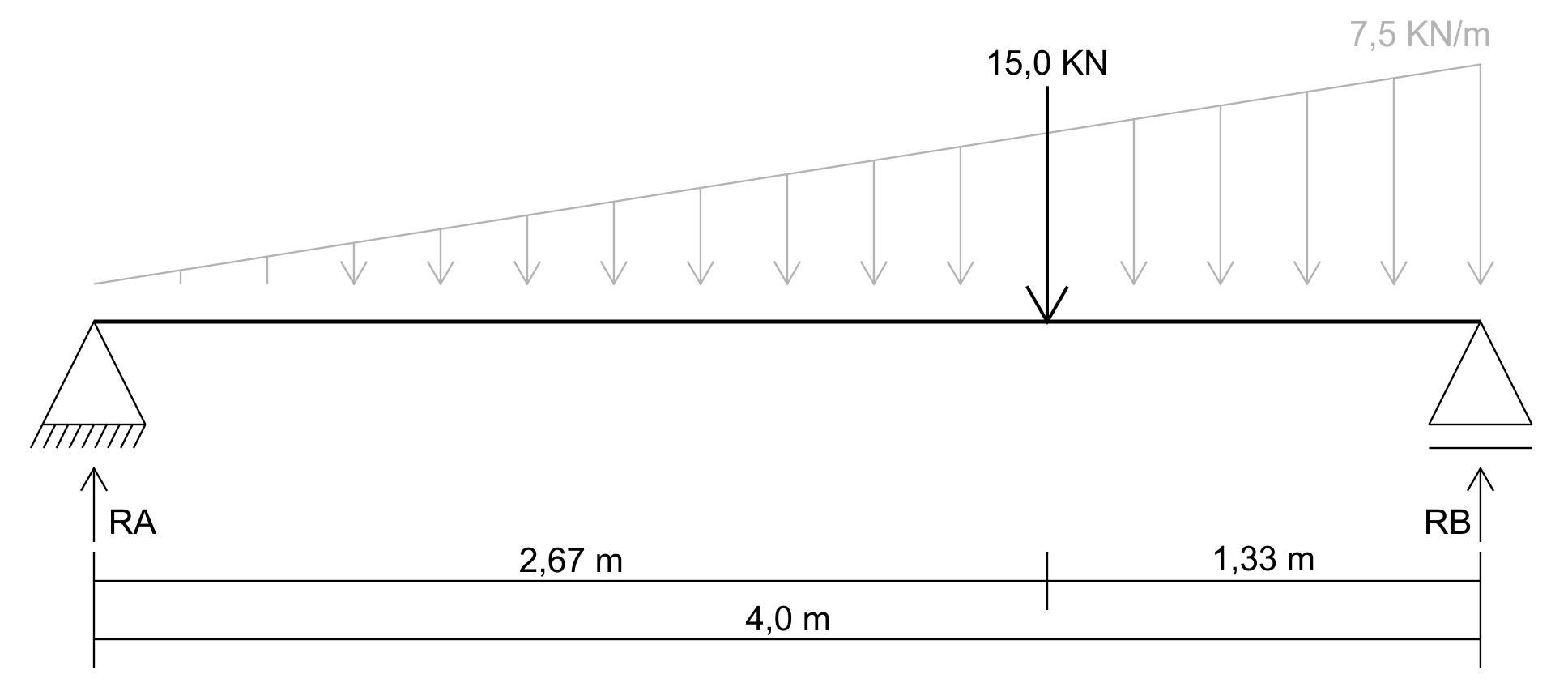 Exemplo 3.1.1