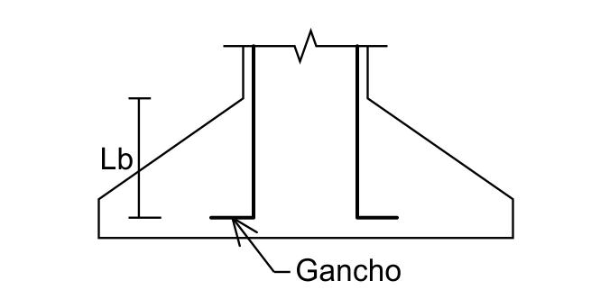 Dimensionamento de Sapata - Exercício Resolvido - Lb