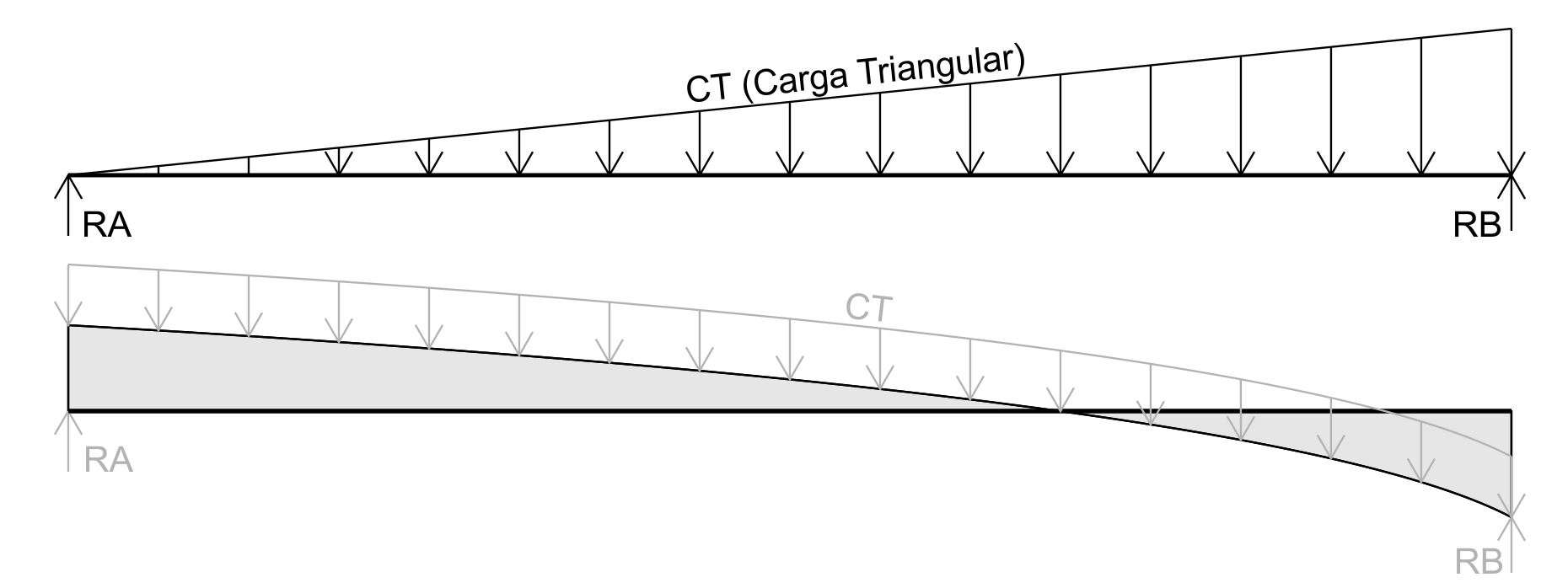 integral 3