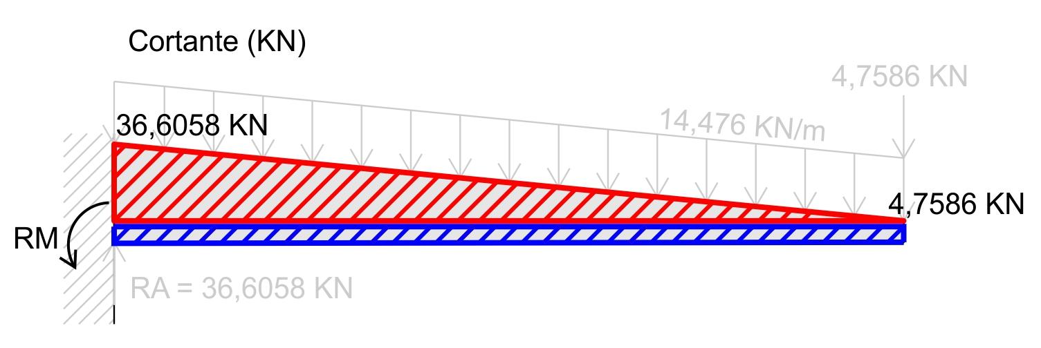 Exemplo 1.3