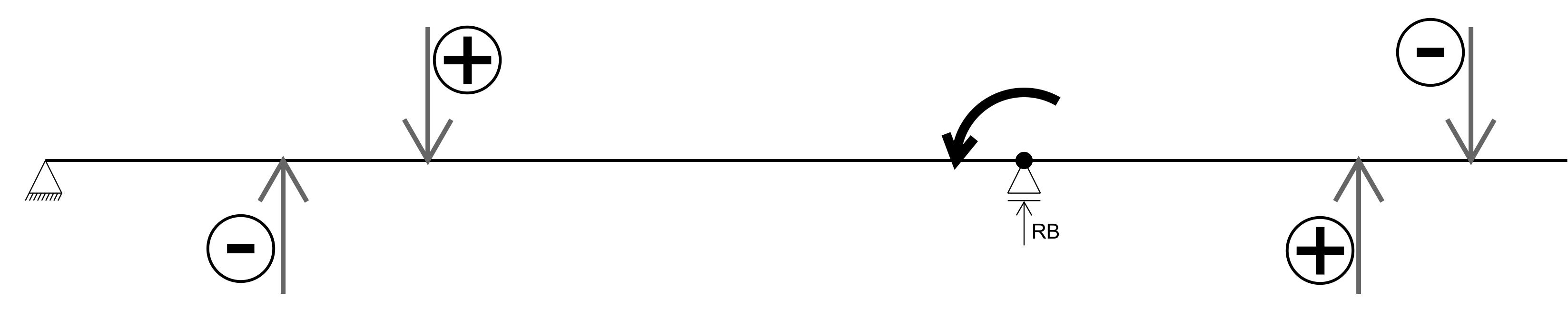 Exemplo 2.1.1