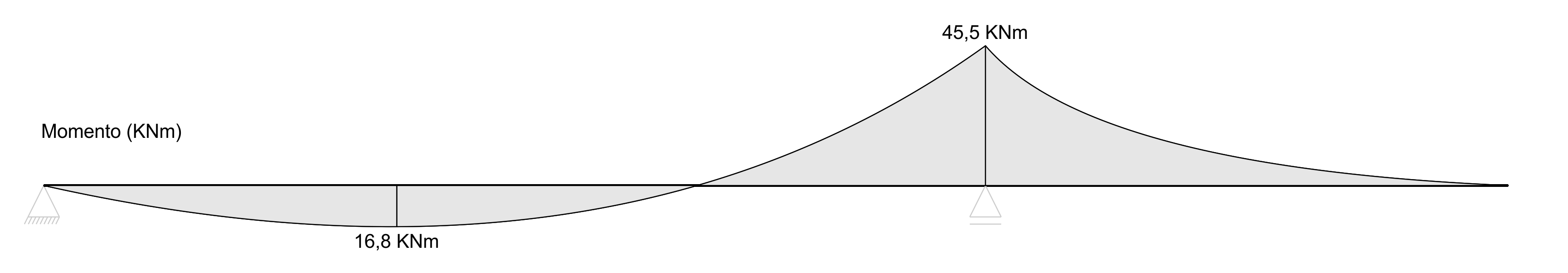 Exemplo 2.3