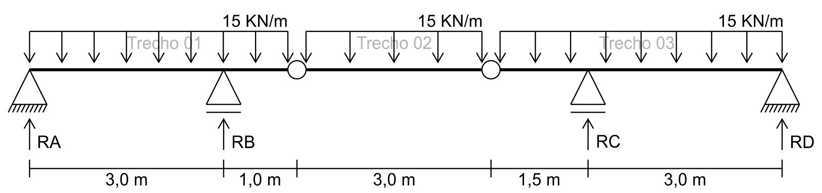 Viga Gerber - Trecho 04