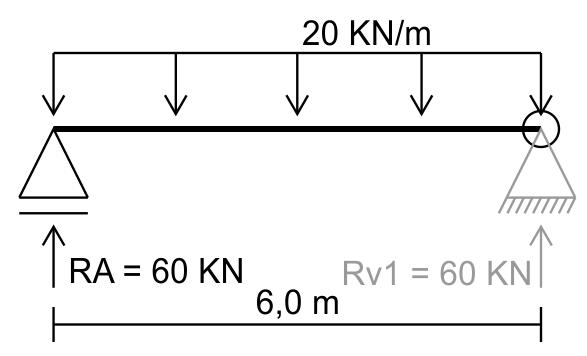 RV1.2
