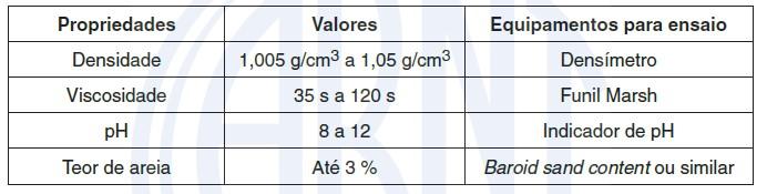 Tabela nbr 6122 polimero.jpg