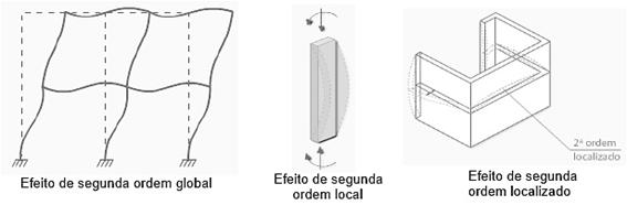 efeitos-de-2-ordem