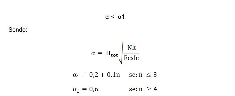 parametro-de-instabilidade-alfa-efeitos-segunda-ordem-nbr6118-2014