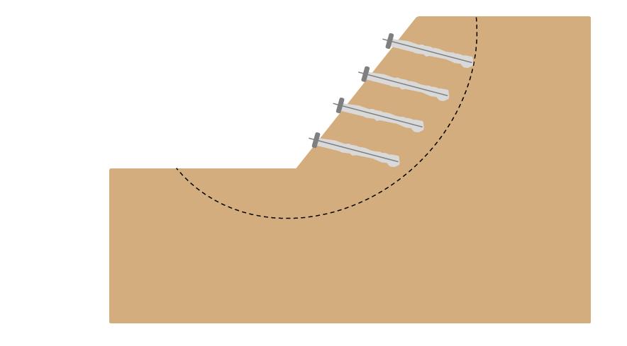 solo-grampeado-contenção